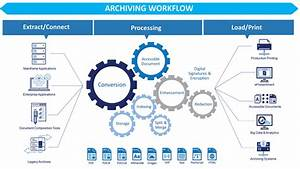 pro archiver crawford technologies With document archiving software