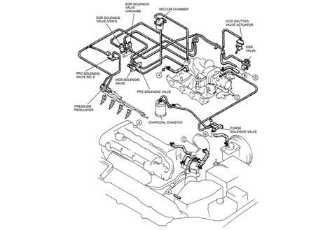 Mazda Mx 5 Vacuum Diagram by Vacuum Diagrams
