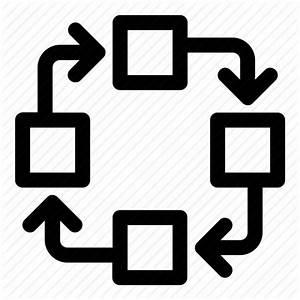 Algorithm  Clock Wise  Cycle  Diagram  Flow Chart  Process