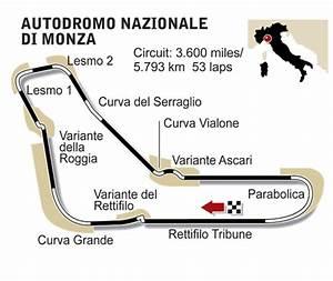 Circuit De Monza : italian grand prix circuit autodromo nazionale monza espn f1 ~ Maxctalentgroup.com Avis de Voitures