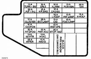 Cavalier Fuse Box Diagram : 1997 chevy cavalier 123 000mi help my horn wont beep ~ A.2002-acura-tl-radio.info Haus und Dekorationen
