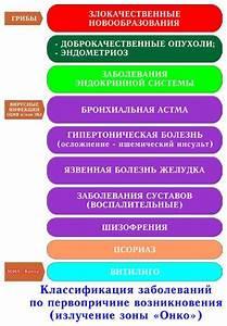 Гидрогель коллагеновый эмалан дерматологический для лечения акне псориаза