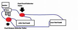 Fass Fuel System With Dual Tanks  Idea