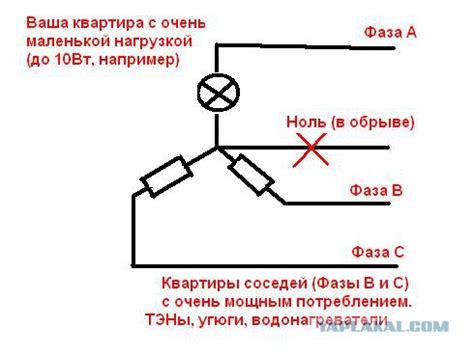 Перекос фаз причины и последствия предел измерение напряжения