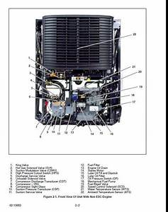 Carrier Transicold Operation And Service Manual Diagnoses