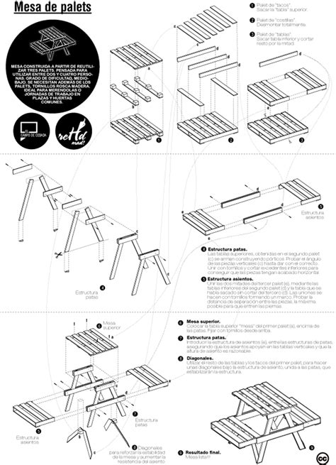 basurillas blog archive esquema mesa hecha  pales