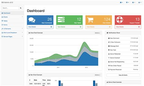 bootstrap dashboard template free bootstrap 4 admin themes and templates start bootstrap