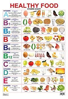 amazoncom healthy food vitamin chart  dreamland