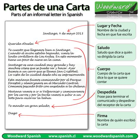 Partes de una carta informal | | Woodward Spanish