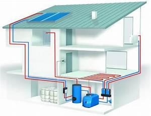 Solarthermie Berechnen : lheizung mit solarthermie oder w rmepumpe kombiniert ~ Themetempest.com Abrechnung