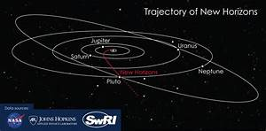A journey to Pluto and beyond with New Horizons | EARTH ...