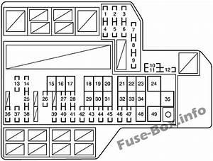 Fuse Box Diagram Toyota Sienna  Xl30  2011
