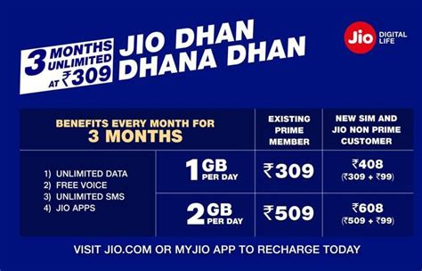 jio dhan dhana dhan offer another new reliance jio plan gives 1gb data per day for 3 months