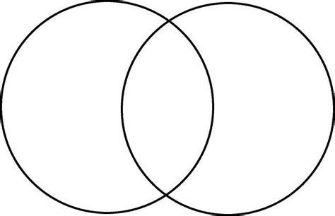 venn diagram maker blank venn diagram venn diagram