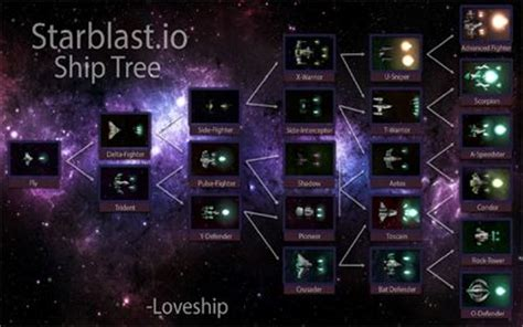 Ship Io by Starblast Io Wiki Ships And Tips Of The Slither