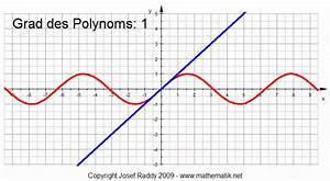 Taylorreihe Berechnen : taylorpolynome ~ Themetempest.com Abrechnung