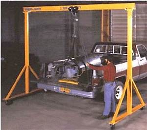 Basic  U201ca U201d Frame Gantry Crane  13