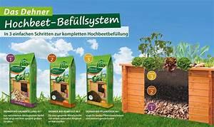 Erde Für Hochbeet : dehner bio hochbeet grundf llung 50 liter dehner garten ~ Whattoseeinmadrid.com Haus und Dekorationen
