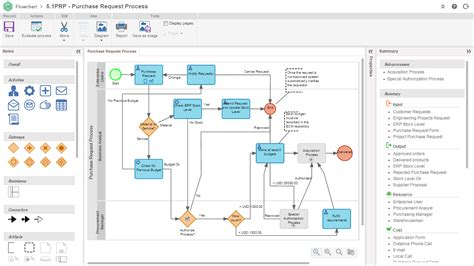 software eqm gestion calidad empresarial