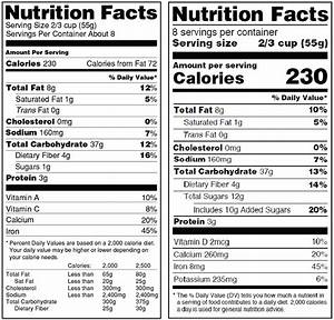 changes to the nutrition facts label With nutrition facts table template
