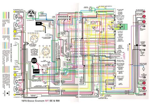 1970 Wiring Diagram by Dodge Charger R T Se And 500 1970 Complete Wiring Diagram