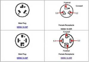 wiring diagram for dryer plug wiring image wiring similiar 220v 4 prong diagram keywords on wiring diagram for dryer plug
