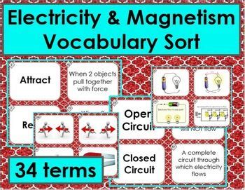 Electricity Magnetism Vocabulary Sort Terms