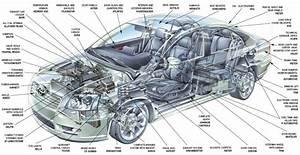 Kotiblogi Nurmoosta  Avensist25 2003 S U00e4hk U00f6kaaviot