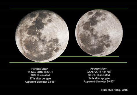 moon  perigee  apogee  sky telescope
