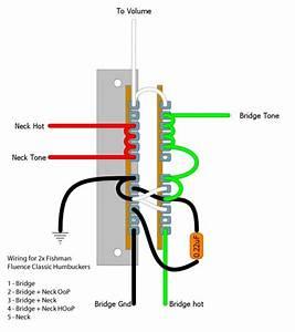 Fishman Fluence Wiring Help