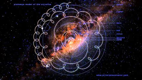 ptolemy's model of the universe - YouTube