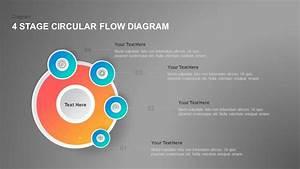 4 Step Circular Flow Diagram Powerpoint Template  U0026 Keynote