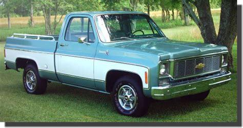 1978 Chevrolet Truck… Hubcaps
