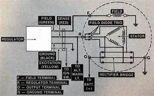 Ford 5600 Wiring Diagram. 5600 ford tractor wiring diagram ... New Holland Alternator Wiring Diagram on