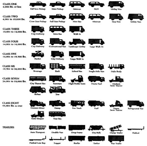 types of jeeps chart of3382 355 110f trucks tif png 2058 2051