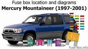 Fuse Box Location And Diagrams  Mercury Mountaineer  1997