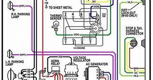 1958 Chevy Truck Wiring Diagram V8 41170 Ciboperlamenteblog It