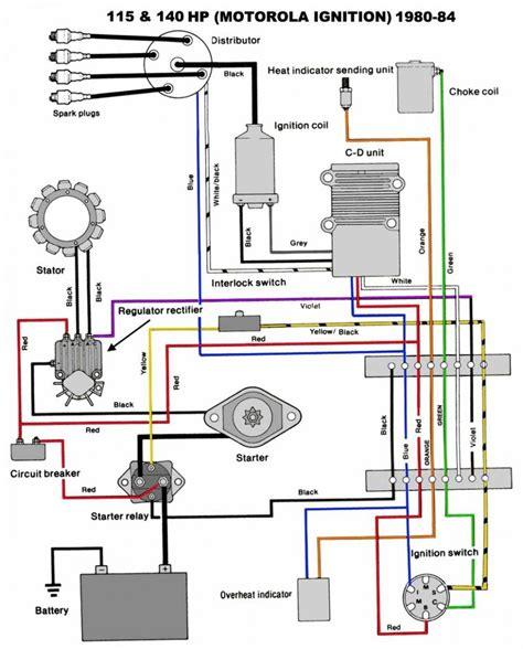 Mercury Marine Ignition Wiring Diagram by Mercury Marine Ignition Switch Wiring Diagram