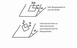 Neigung Berechnen : neigung aus pitch und roll berechnen ~ Themetempest.com Abrechnung