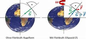 Flächenintegral Berechnen : mp vom erfolgreichen versuch die form der erde zu berechnen matroids matheplanet ~ Themetempest.com Abrechnung