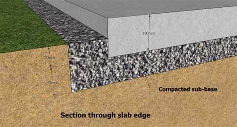 shed concrete slab thickness is a concrete shed base what you need