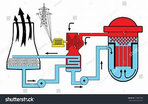 Nuclear Power Diagram Stock Vector Illustration 124841809
