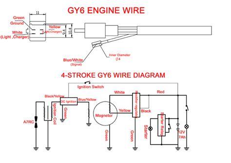 similiar gy engine diagram keywords gy6 engine diagram
