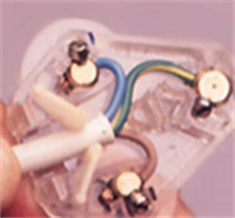 Wiring Plug
