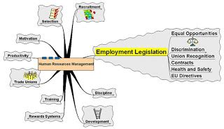 Assessing The Customer S Source Of Asset For Aml Kyc Cdd Notes Human Resources Management 4