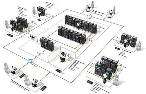 data center design cheap vps uk what are data centers