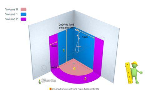 Norme électrique et volumes de salle de bain, salle d'eau 2018