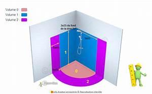 norme lectrique et volumes de salle de bain salle d39eau With norme radiateur salle de bain