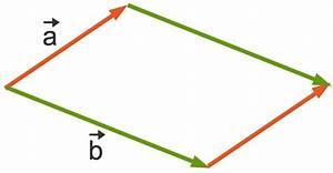 Matrizen Berechnen : die determinante einer matrix berechnen schritt f r schritt erkl rt ~ Themetempest.com Abrechnung