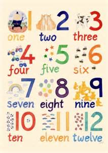 Learning Alphabet and Numbers